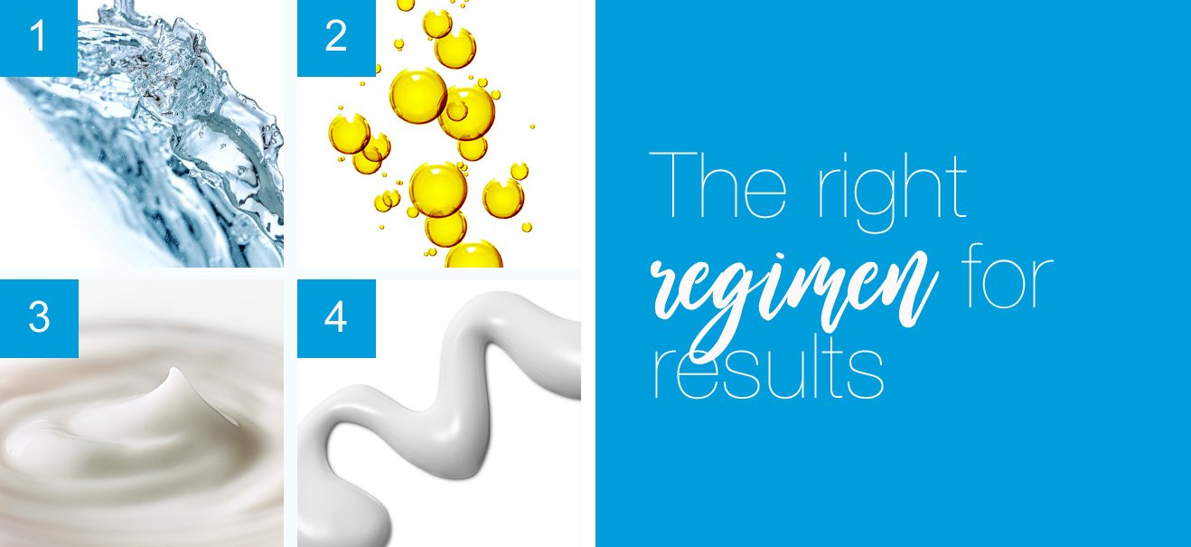The right regimen for results